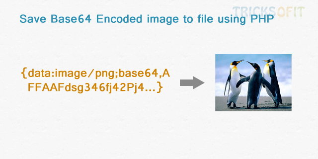 Save Base64 Encoded image to file using PHP - Tricks Of IT
